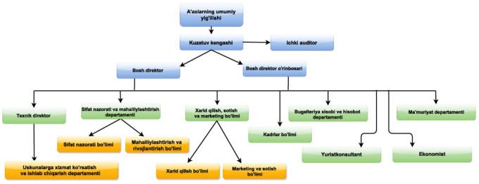 kjas_scheme_uz